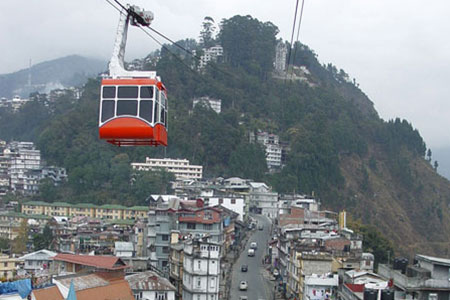 Best of Gangtok